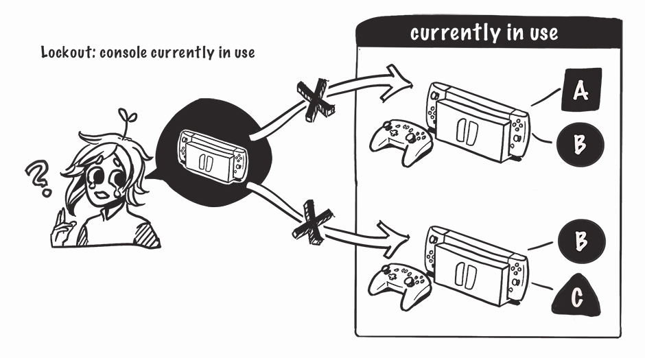 console in use.jpg