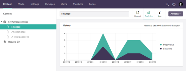 skybrud google analytics content app.png